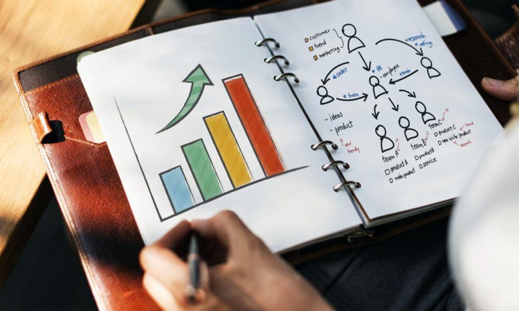 stratégie inbound marketing